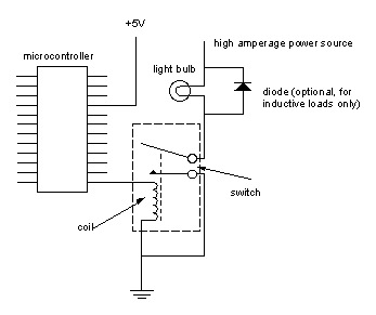 controlling high current circuits code  circuits Current Relay Circuit current sensing relay schematic symbol